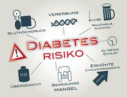 Diabetes als Ursache für erhöhten Cholesterinspiegel